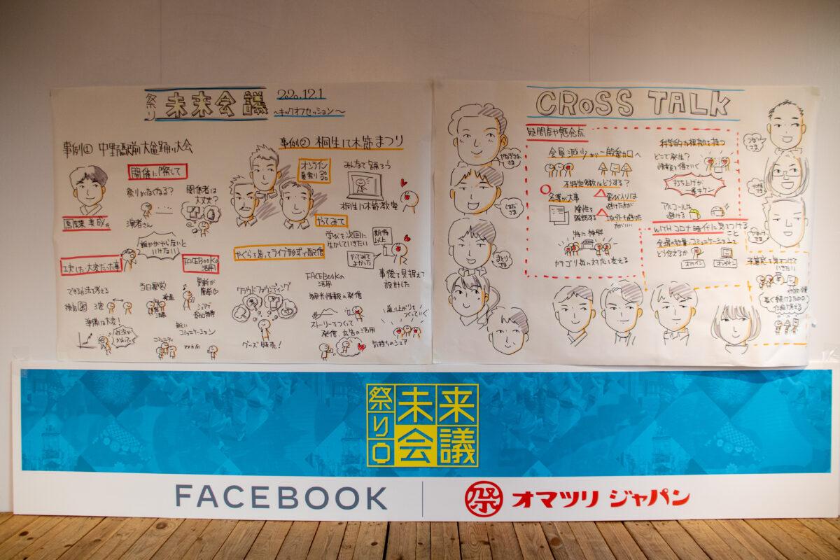 Facebook との共同プロジェクト「祭り未来会議」メディア出演・掲載のお知らせ